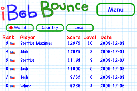 Screenshot iBob Bounce